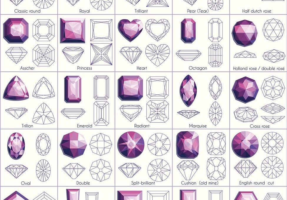Diamond Clarity, Color, Cut & Shape.jpg